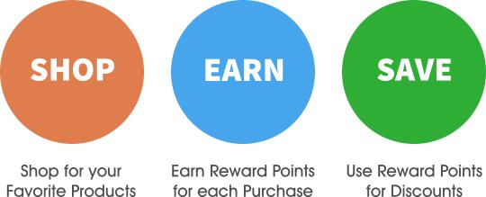 ELH Reward Points